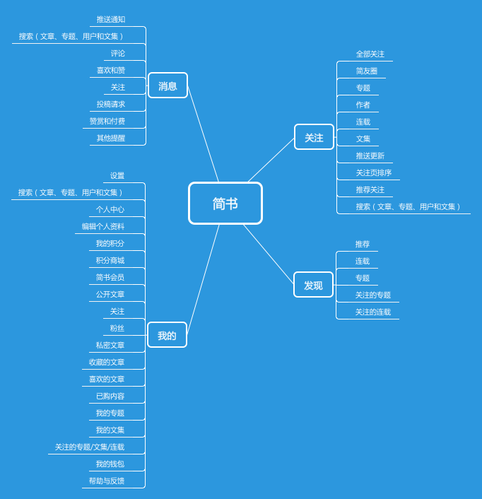 Axure教程:和我一起设计简书App