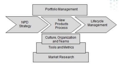 项目管理者联盟宣晓锋总经理谈产品管理与产品经理职业成长