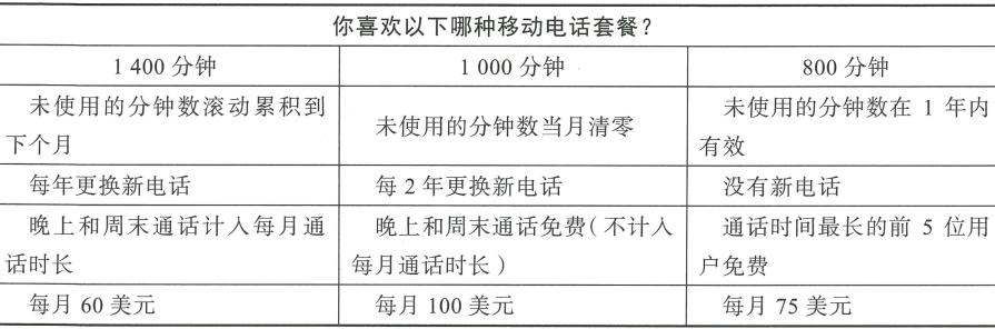 6.5 多变量分析与多变量方法