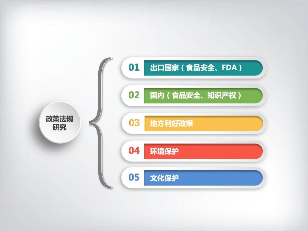 上海市金山区作坊探索——政策法规研究报告