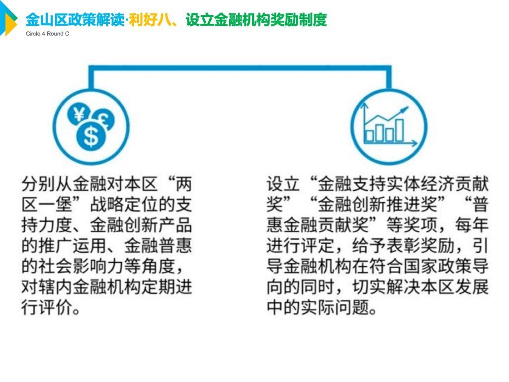 金山区政策解读·利好八、设立金融机构奖励制度