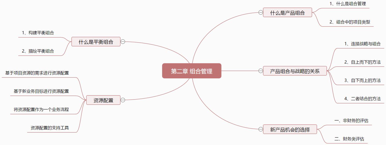 2.2 产品组合与战略的关系