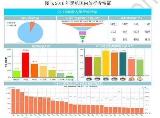 中国消费者已经彻底改变了,消费分级才是未来五年最大的趋势:在这里读懂中国生意