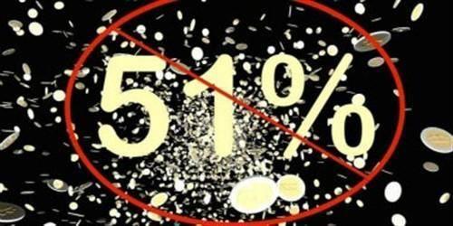 一分钟读书俱乐部(三十六):《区块链技术驱动金融》51%攻击